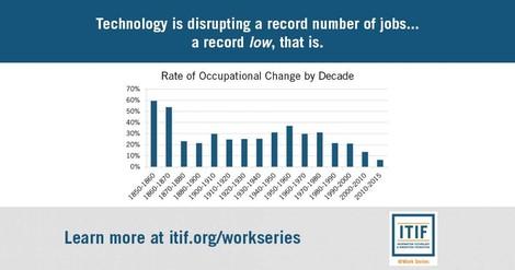 Warum wir für mehr Arbeitsplätze die Technologie beschleunigen sollten