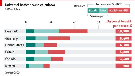 Wie hoch die Steuern sein müssten, um ein Grundeinkommen zu finanzieren — ein interaktiver Rechner