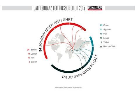 2015: Weltweit 110 Journalisten getötet