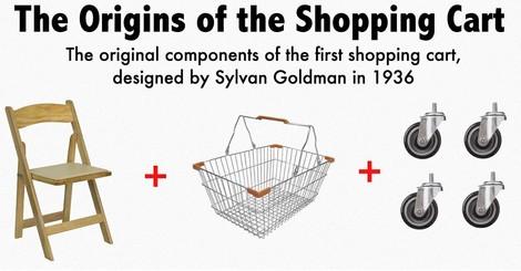 Kurze Geschichte des Einkaufswagens