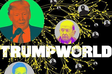 Die (Unternehmens-) Welt von Donald Trump