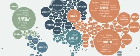 Nachrichten ungefiltert: Ein neues Tool visualisiert Berichterstattung weltweit