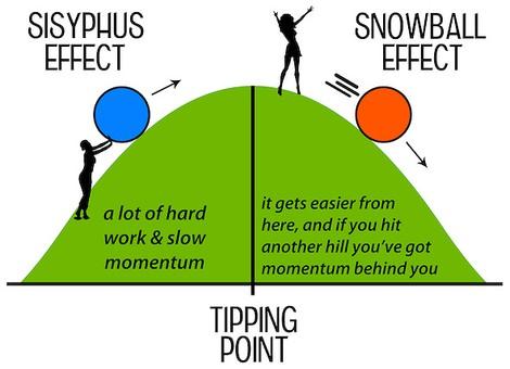 Erkennt Tipping Points! Erzeugt Tipping Points!