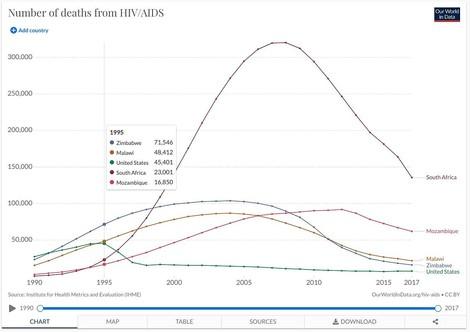 Wie die Pandemie wirklich enden wird