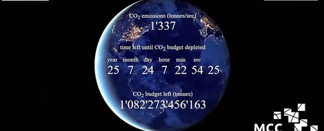 Treibhausgas-Budget-Uhr